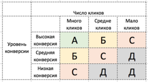 Схема по оптимизации